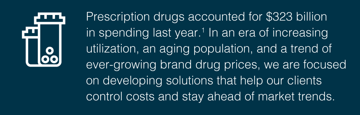 Prescription drugs accounted for $323 billion in spending last year.1 In an era of increasing utilization, an aging population, and a trend of ever-growing brand drug prices, we are focused on developing solutions that help our clients control costs and stay ahead of market trends.