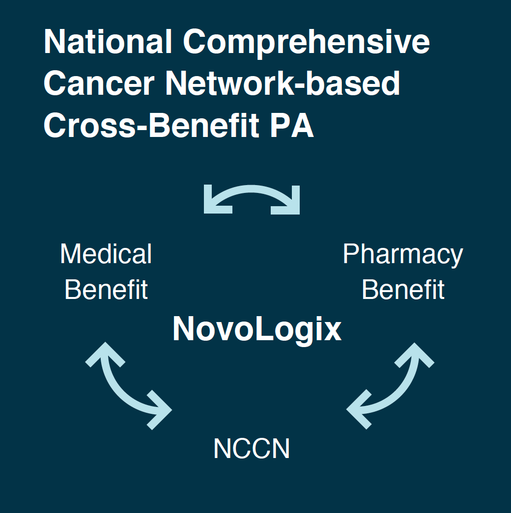 Enabling Better Oncology Treatment Decisions | CVS Health
