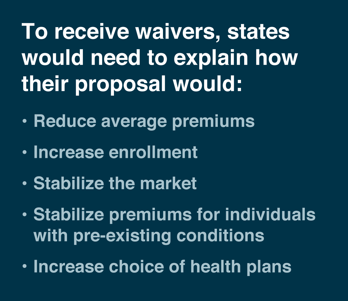 To receive waivers, states would need to explain how their proposal could do the following: Reduce average premiums; Increase enrollment; Stabilize the market; Stabilize premiums for individuals with pre-existing conditions; Increase the choice of health plans.