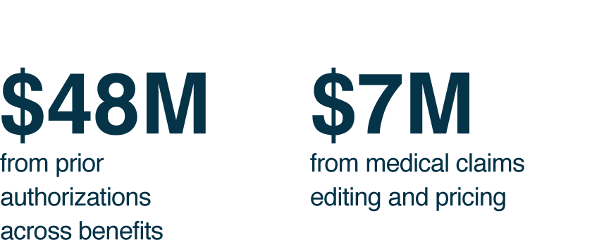 $48M from prior authorizations across benefits. $7M from medical claims editing and pricing.