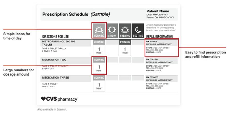 Scriptpath Prescription Labels Help Make Adherence Easier