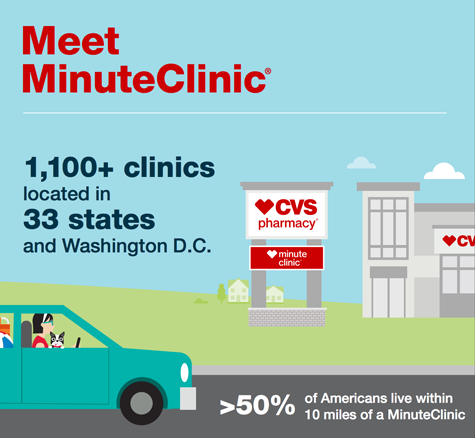 Meet MinuteClinic - Infographic PDF cover image